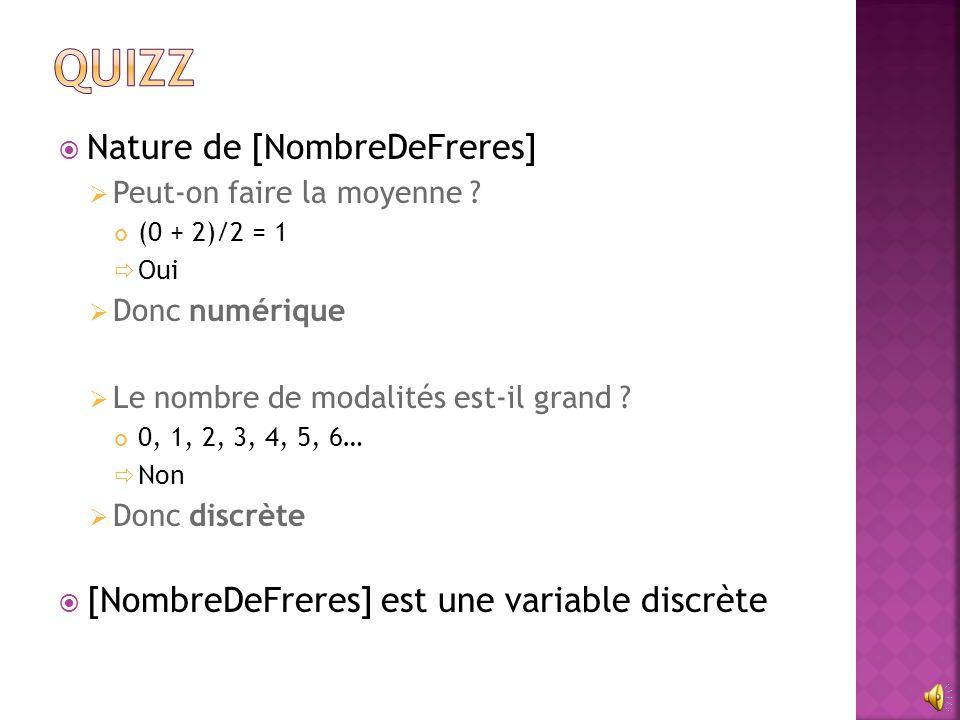  Nature de [NombreDeFreres]  Peut-on faire la moyenne ? (0 + 2)/2 = 1  Oui  Donc numérique  Le nombre de modalités est-il grand ? 0, 1, 2, 3, 4,