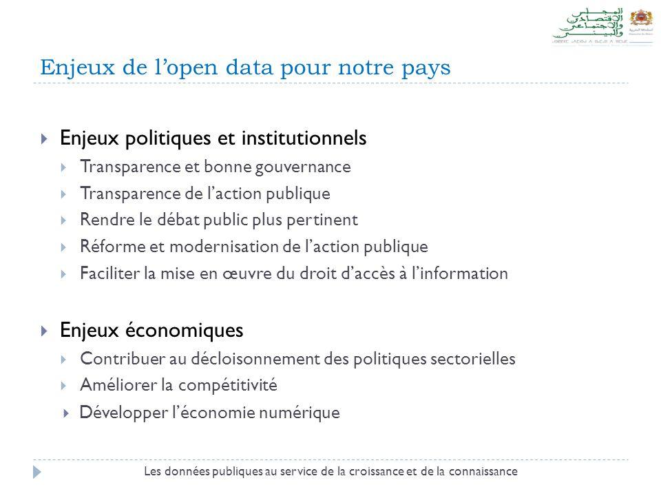 Enjeux de l'open data pour notre pays  Enjeux politiques et institutionnels  Transparence et bonne gouvernance  Transparence de l'action publique 