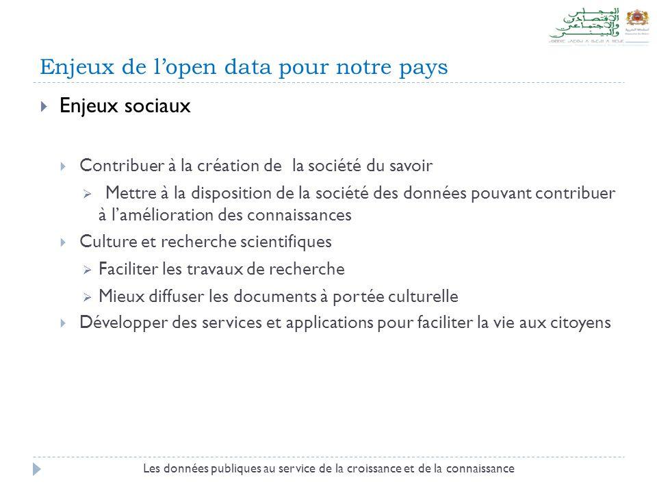 Enjeux de l'open data pour notre pays  Enjeux sociaux  Contribuer à la création de la société du savoir  Mettre à la disposition de la société des