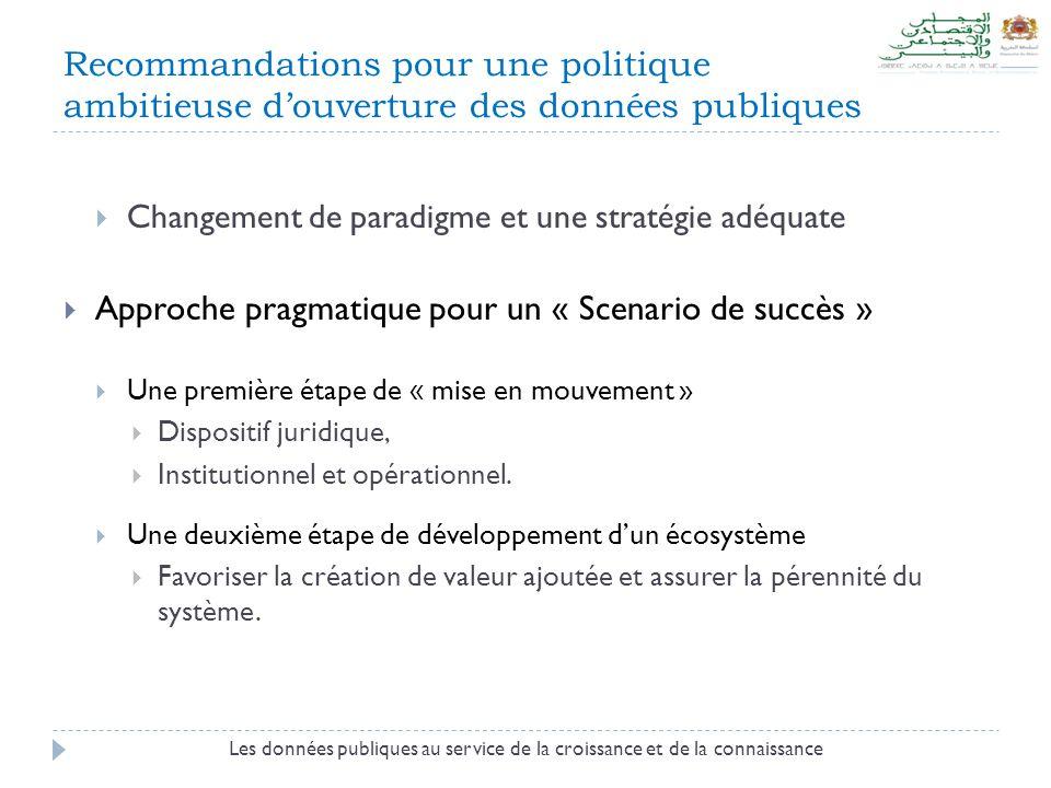 Recommandations pour une politique ambitieuse d'ouverture des données publiques  Changement de paradigme et une stratégie adéquate  Approche pragmat