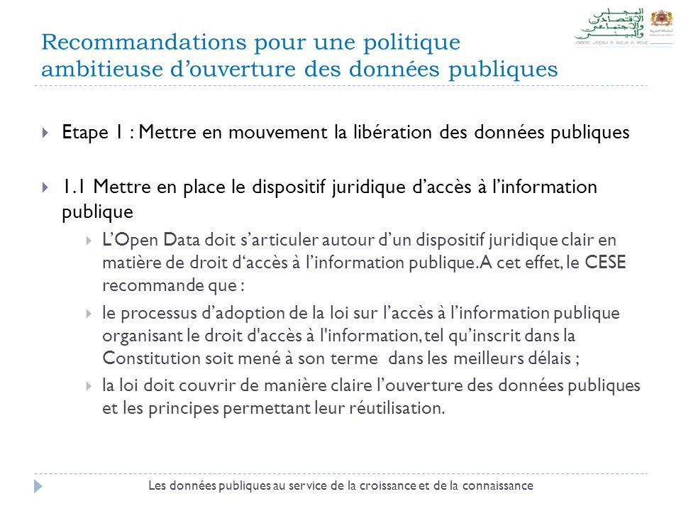Recommandations pour une politique ambitieuse d'ouverture des données publiques  Etape 1 : Mettre en mouvement la libération des données publiques  1.1 Mettre en place le dispositif juridique d'accès à l'information publique  L'Open Data doit s'articuler autour d'un dispositif juridique clair en matière de droit d'accès à l'information publique.