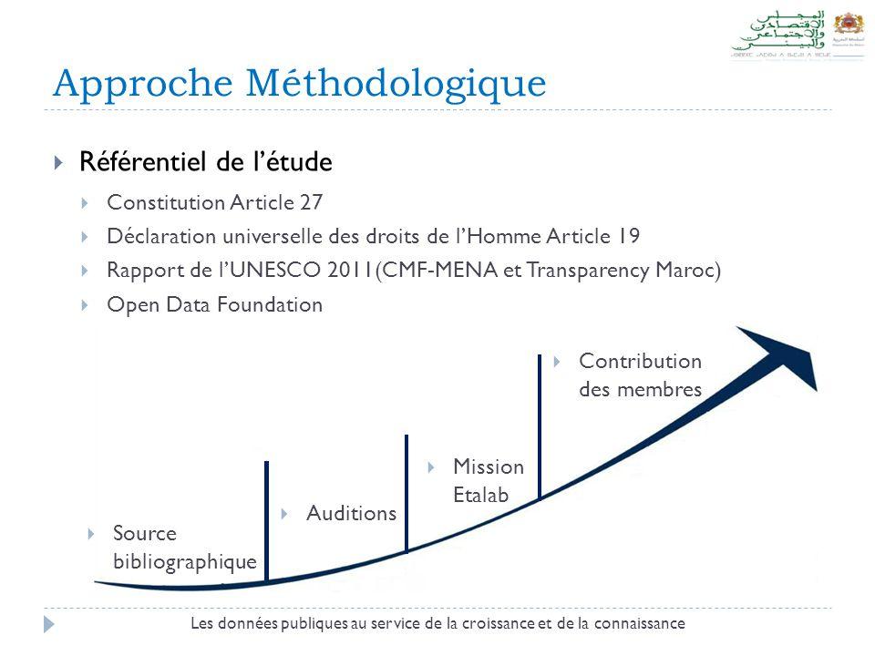 Approche Méthodologique Les données publiques au service de la croissance et de la connaissance  Référentiel de l'étude  Source bibliographique  Auditions  Mission Etalab  Contribution des membres  Constitution Article 27  Déclaration universelle des droits de l'Homme Article 19  Rapport de l'UNESCO 2011(CMF-MENA et Transparency Maroc)  Open Data Foundation