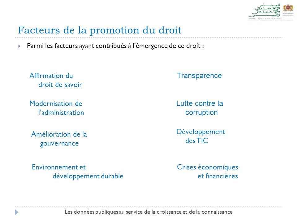 Facteurs de la promotion du droit  Parmi les facteurs ayant contribués à l'émergence de ce droit : Les données publiques au service de la croissance