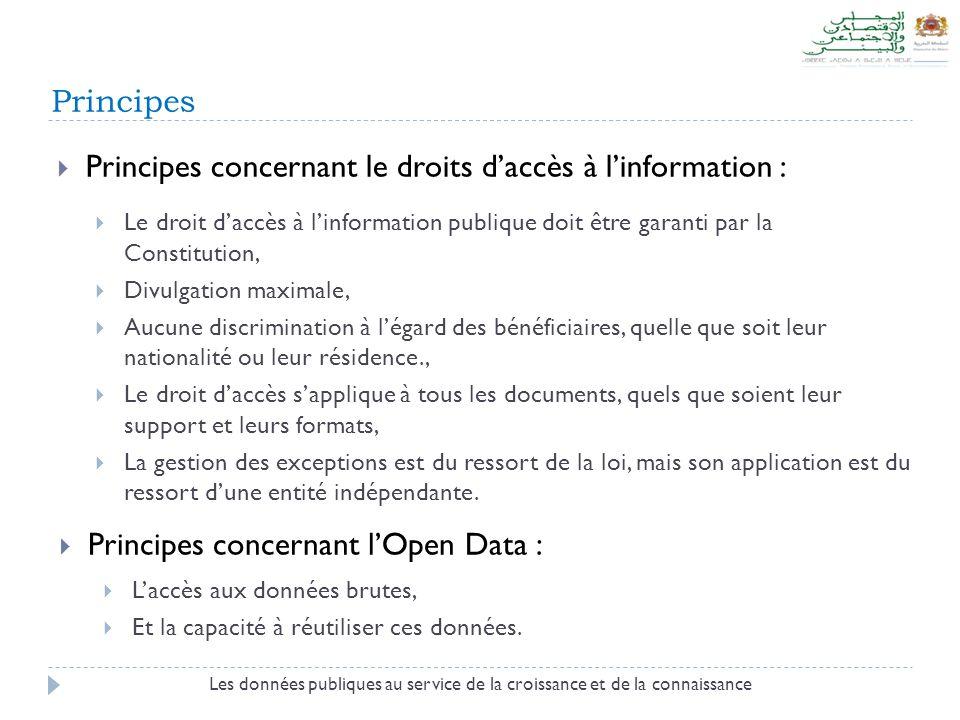 Open Data L' administration et les organismes publics produisent et collectent des données qui couvrent Les données publiques au service de la croissance et de la connaissance Champs Social Domaine Economique Champs Culturel La Santé….