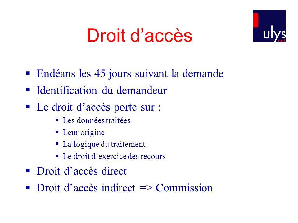 Droit d'accès  Endéans les 45 jours suivant la demande  Identification du demandeur  Le droit d'accès porte sur :  Les données traitées  Leur ori