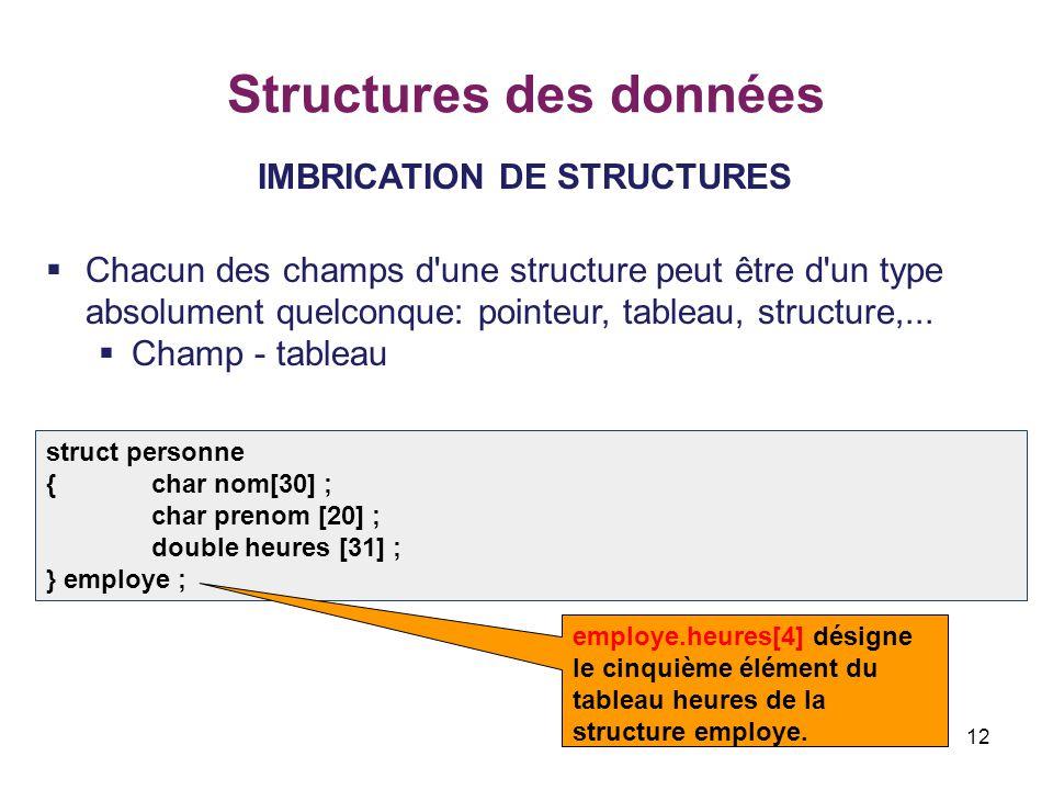 12 Structures des données IMBRICATION DE STRUCTURES  Chacun des champs d'une structure peut être d'un type absolument quelconque: pointeur, tableau,