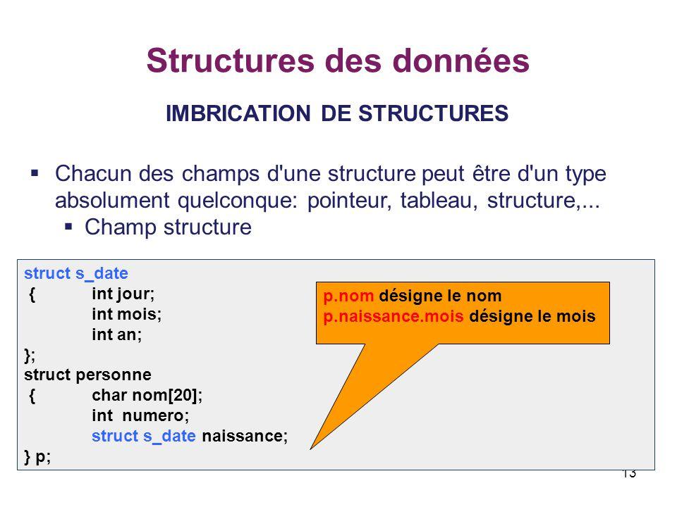 13 Structures des données IMBRICATION DE STRUCTURES  Chacun des champs d'une structure peut être d'un type absolument quelconque: pointeur, tableau,