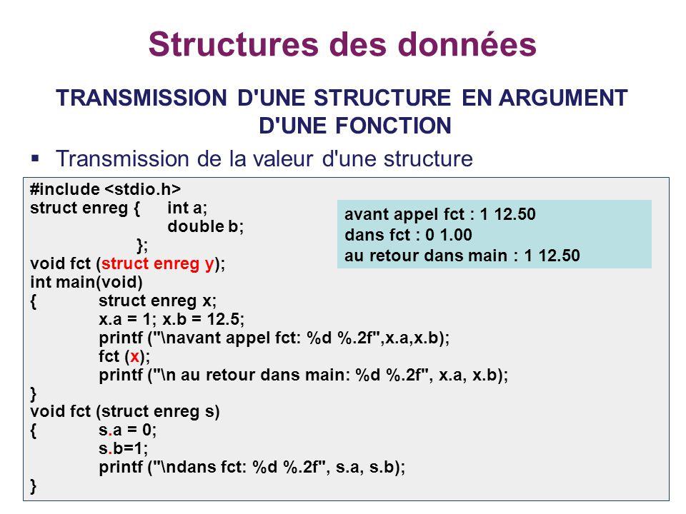 20 Structures des données TRANSMISSION D'UNE STRUCTURE EN ARGUMENT D'UNE FONCTION  Transmission de la valeur d'une structure #include struct enreg {