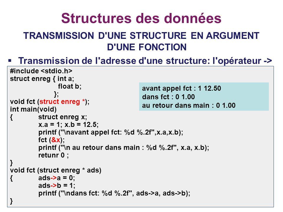 21 Structures des données TRANSMISSION D'UNE STRUCTURE EN ARGUMENT D'UNE FONCTION  Transmission de l'adresse d'une structure: l'opérateur -> #include
