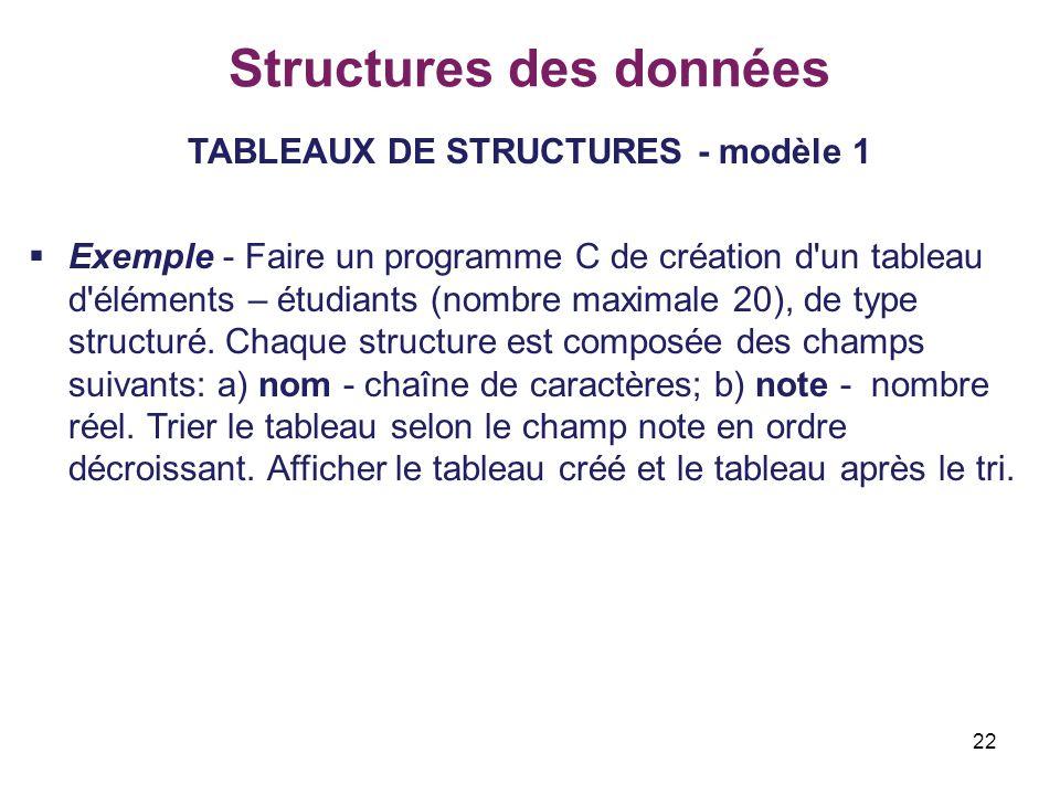 22 Structures des données TABLEAUX DE STRUCTURES - modèle 1  Exemple - Faire un programme C de création d'un tableau d'éléments – étudiants (nombre m