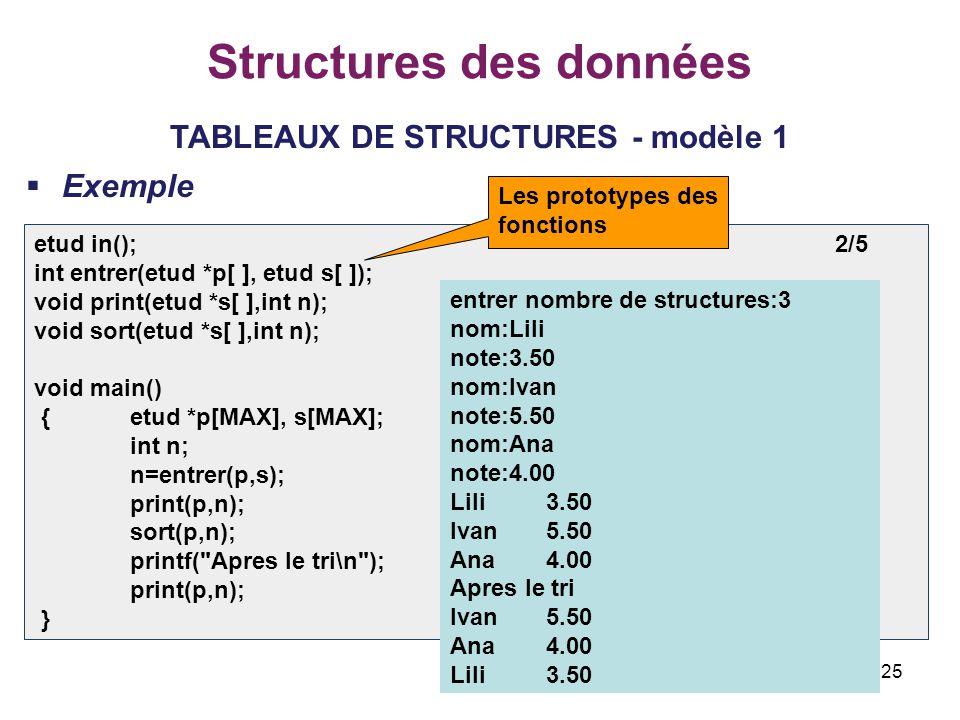25 Structures des données TABLEAUX DE STRUCTURES - modèle 1  Exemple etud in(); 2/5 int entrer(etud *p[ ], etud s[ ]); void print(etud *s[ ],int n);