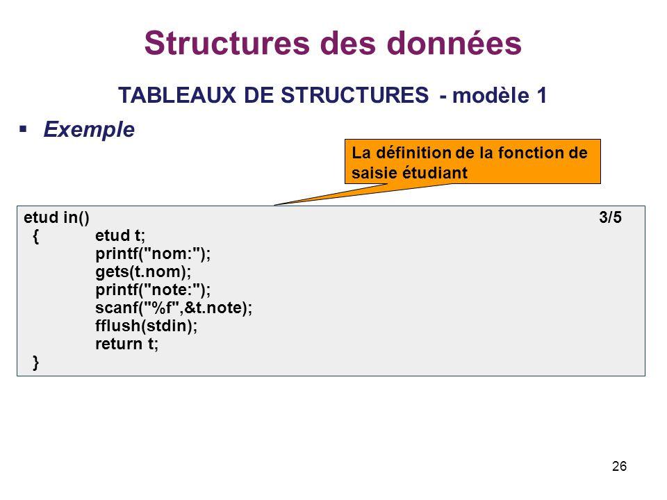 26 Structures des données TABLEAUX DE STRUCTURES - modèle 1  Exemple etud in() 3/5 { etud t; printf(