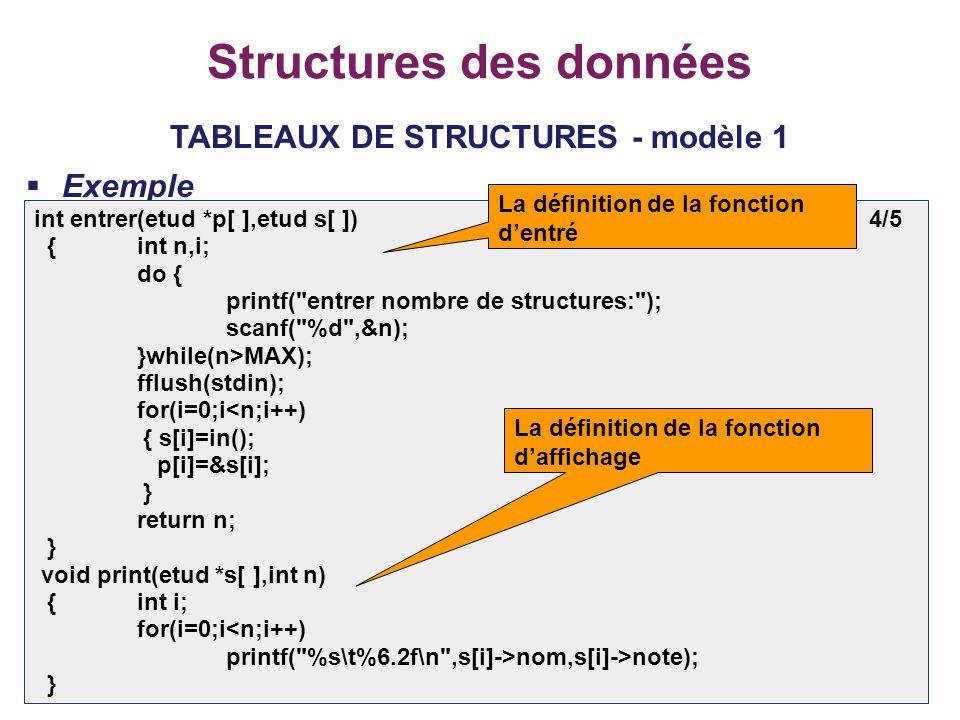 27 Structures des données TABLEAUX DE STRUCTURES - modèle 1  Exemple int entrer(etud *p[ ],etud s[ ]) 4/5 { int n,i; do { printf(