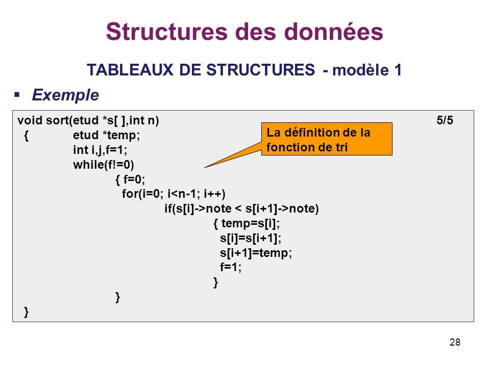 28 Structures des données TABLEAUX DE STRUCTURES - modèle 1  Exemple void sort(etud *s[ ],int n) 5/5 { etud *temp; int i,j,f=1; while(f!=0) { f=0; fo
