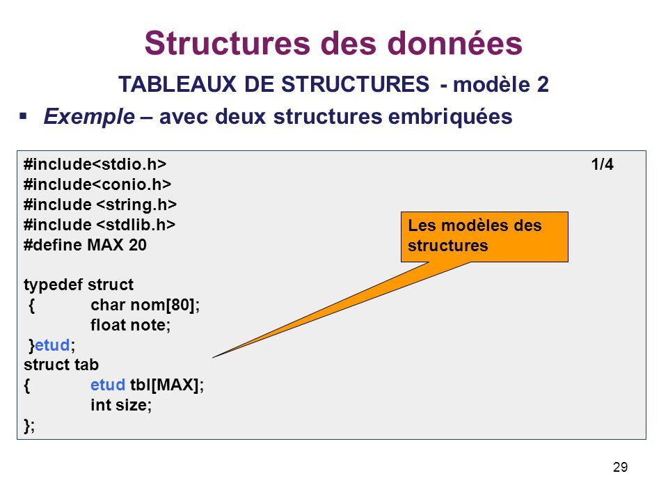 29 Structures des données TABLEAUX DE STRUCTURES - modèle 2  Exemple – avec deux structures embriquées #include 1/4 #include #define MAX 20 typedef s