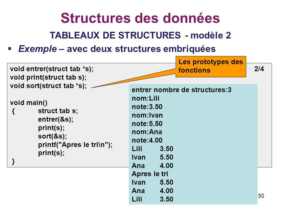 30 Structures des données TABLEAUX DE STRUCTURES - modèle 2  Exemple – avec deux structures embriquées void entrer(struct tab *s); 2/4 void print(str