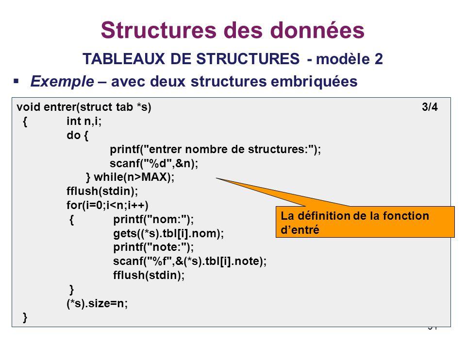 31 Structures des données TABLEAUX DE STRUCTURES - modèle 2  Exemple – avec deux structures embriquées void entrer(struct tab *s) 3/4 { int n,i; do {