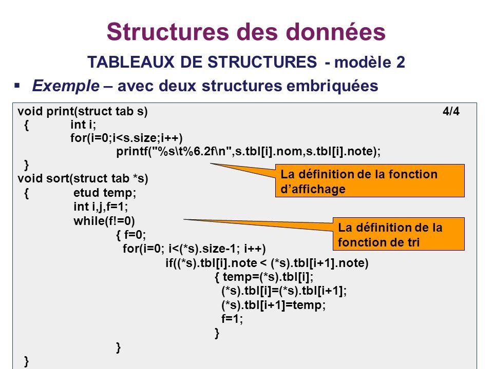 32 Structures des données TABLEAUX DE STRUCTURES - modèle 2  Exemple – avec deux structures embriquées void print(struct tab s) 4/4 { int i; for(i=0;