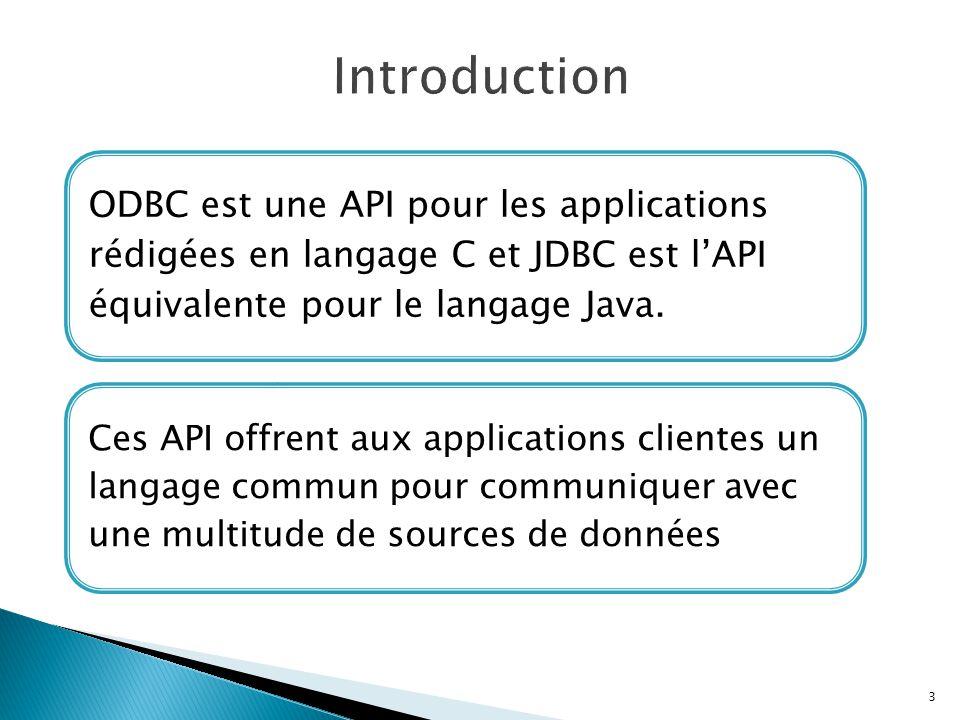 ODBC est une API pour les applications rédigées en langage C et JDBC est l'API équivalente pour le langage Java. Ces API offrent aux applications clie