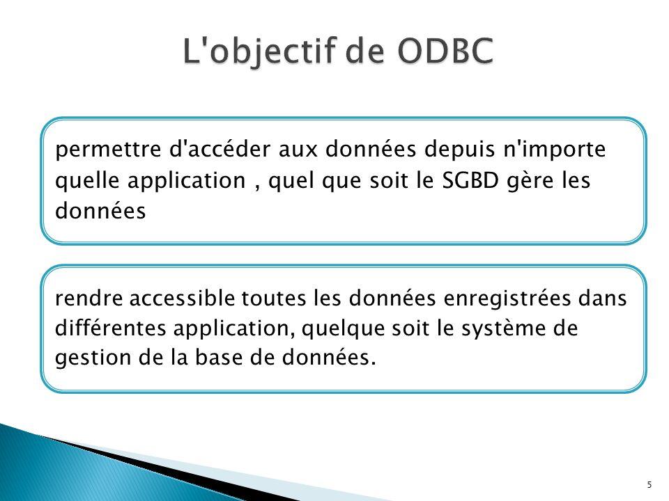 permettre d accéder aux données depuis n importe quelle application, quel que soit le SGBD gère les données rendre accessible toutes les données enregistrées dans différentes application, quelque soit le système de gestion de la base de données.