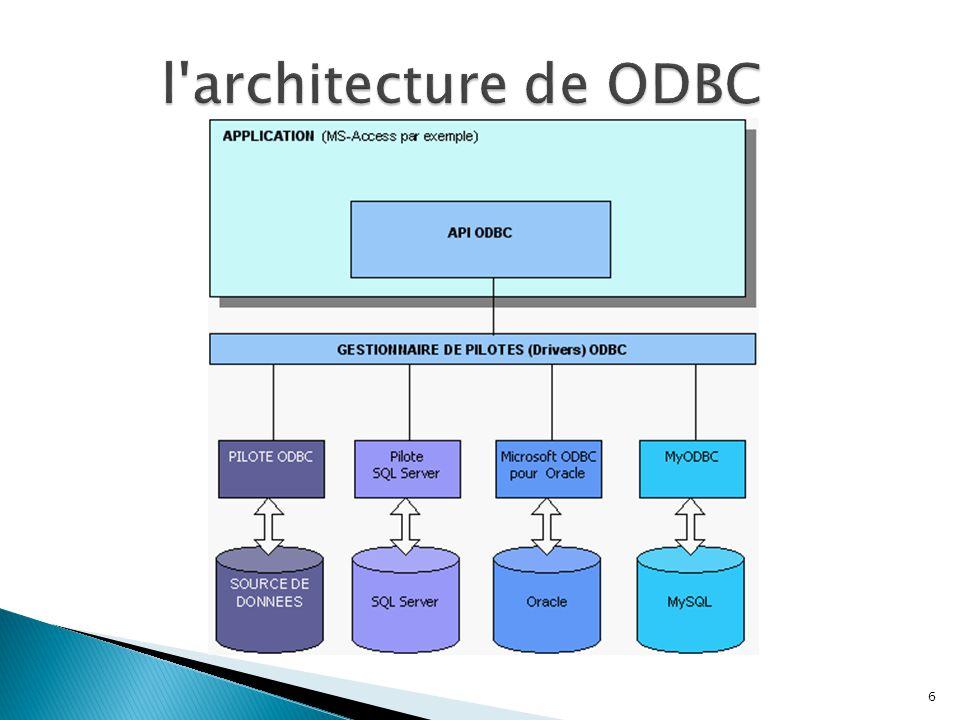17 exemple avec MyODBCexemple avec SQL Server La boîte de dialogue de configuration de la source de données dépend du pilote choisi: