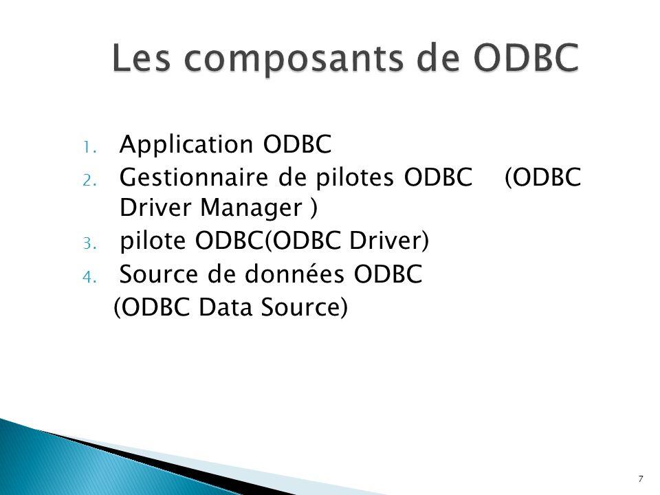7 1. Application ODBC 2. Gestionnaire de pilotes ODBC (ODBC Driver Manager ) 3. pilote ODBC(ODBC Driver) 4. Source de données ODBC (ODBC Data Source)