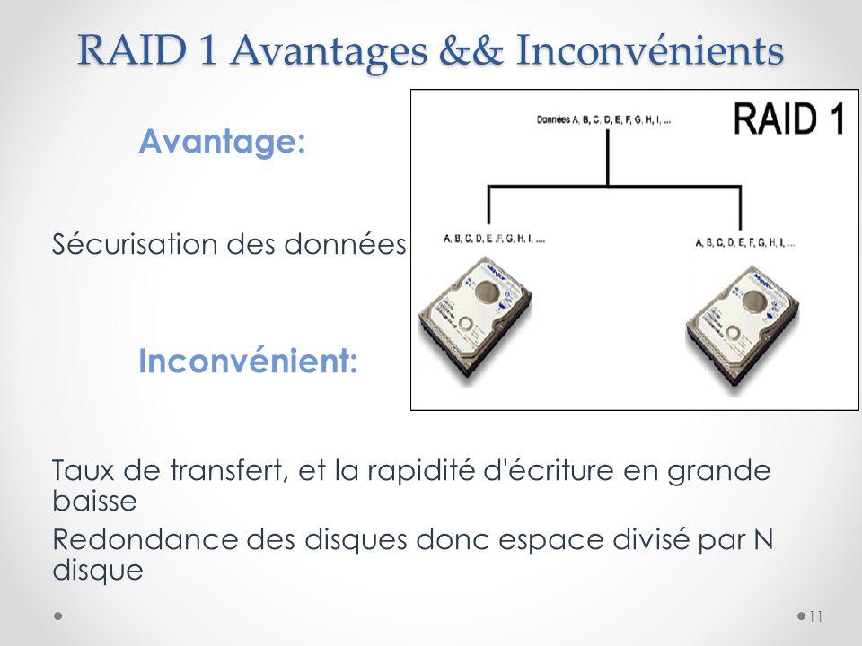 RAID 1 Avantages && Inconvénients Avantage: Sécurisation des données Inconvénient: Taux de transfert, et la rapidité d écriture en grande baisse Redondance des disques donc espace divisé par N disque 11