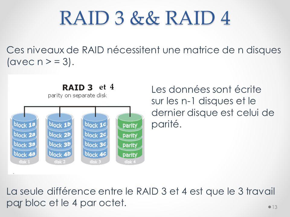 RAID 3 && RAID 4 Ces niveaux de RAID nécessitent une matrice de n disques (avec n > = 3). Les données sont écrite sur les n-1 disques et le dernier di