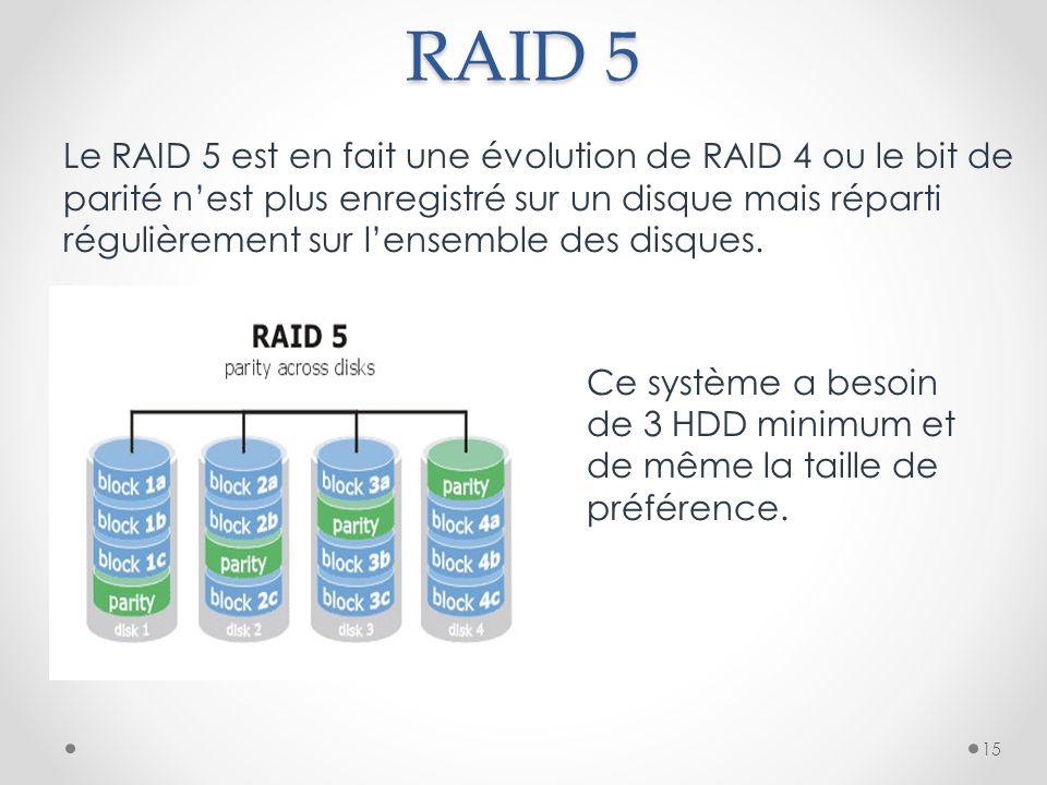 RAID 5 Le RAID 5 est en fait une évolution de RAID 4 ou le bit de parité n'est plus enregistré sur un disque mais réparti régulièrement sur l'ensemble