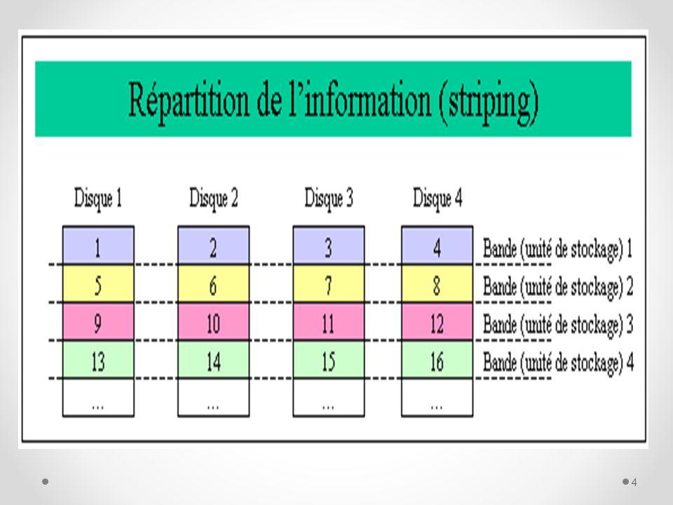 RAID 5 Le RAID 5 est en fait une évolution de RAID 4 ou le bit de parité n'est plus enregistré sur un disque mais réparti régulièrement sur l'ensemble des disques.