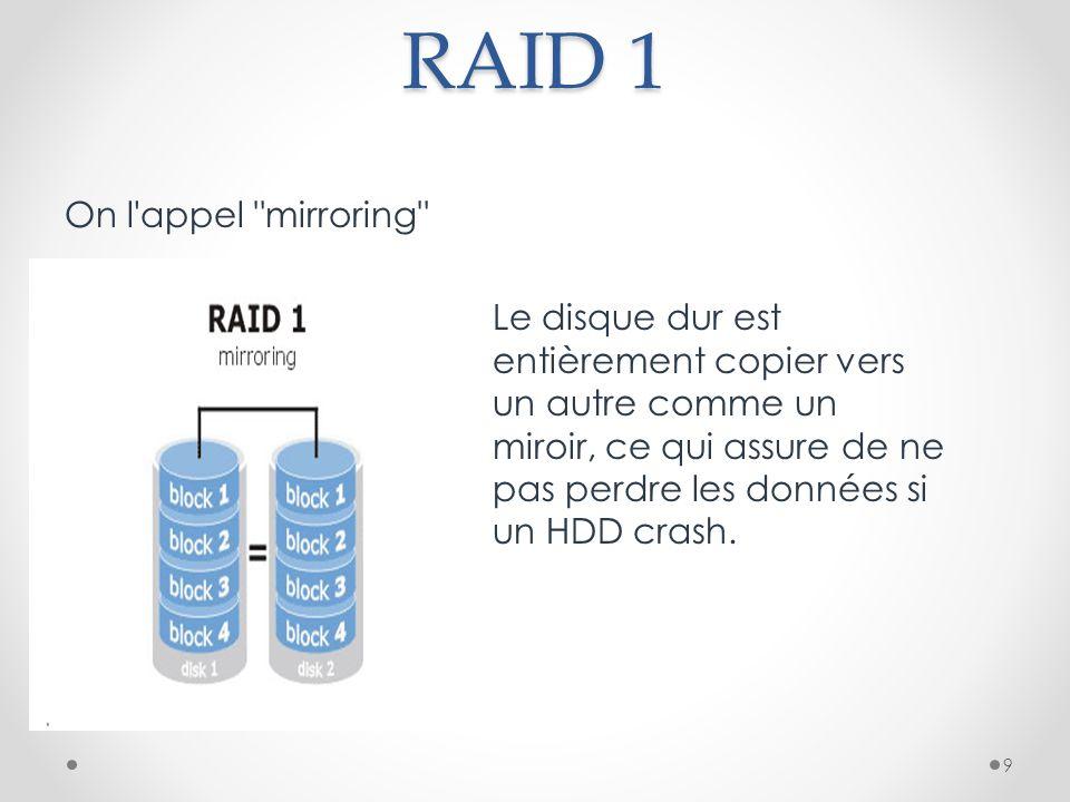 RAID 1 On l appel mirroring Le disque dur est entièrement copier vers un autre comme un miroir, ce qui assure de ne pas perdre les données si un HDD crash.