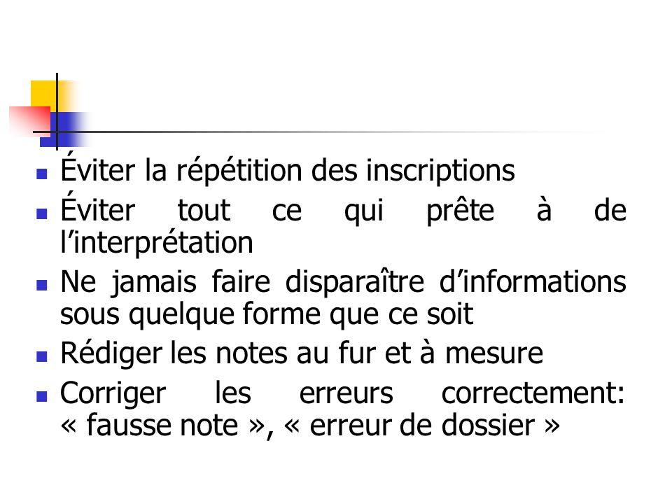 Éviter la répétition des inscriptions Éviter tout ce qui prête à de l'interprétation Ne jamais faire disparaître d'informations sous quelque forme que ce soit Rédiger les notes au fur et à mesure Corriger les erreurs correctement: « fausse note », « erreur de dossier »