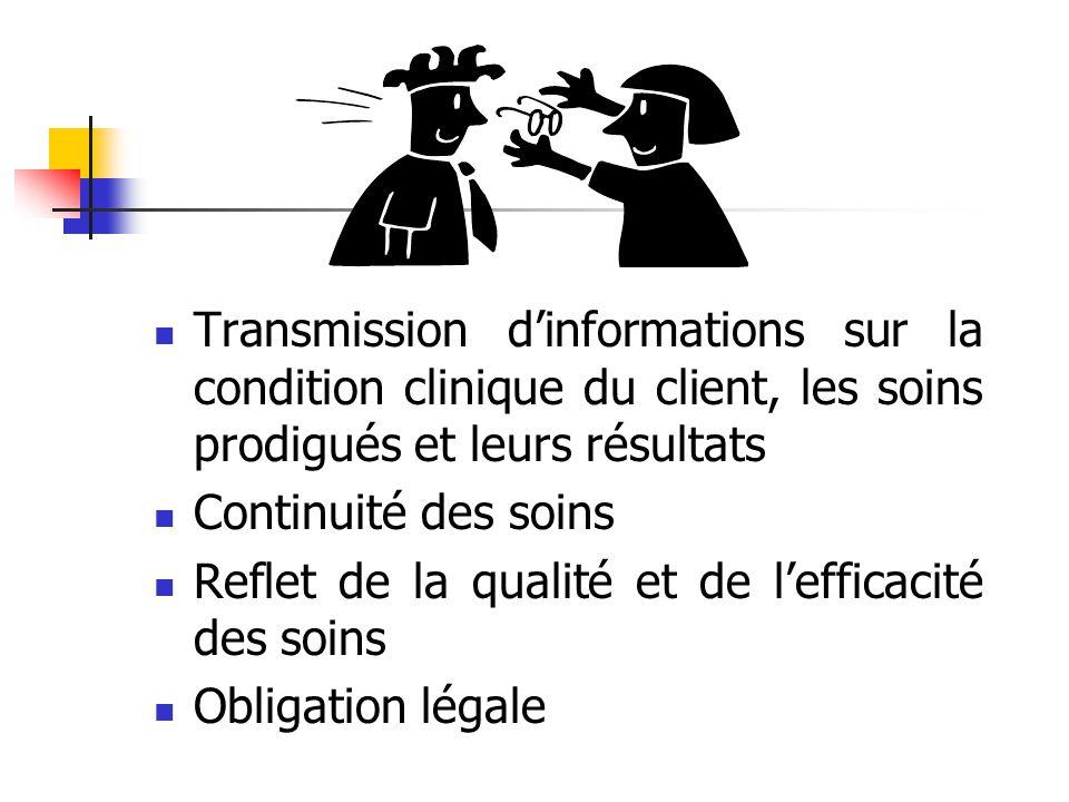 Transmission d'informations sur la condition clinique du client, les soins prodigués et leurs résultats Continuité des soins Reflet de la qualité et d
