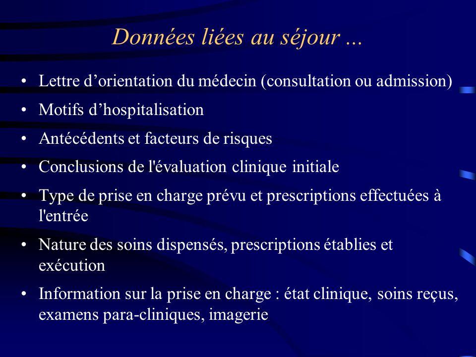 Données liées au séjour... Lettre d'orientation du médecin (consultation ou admission) Motifs d'hospitalisation Antécédents et facteurs de risques Con