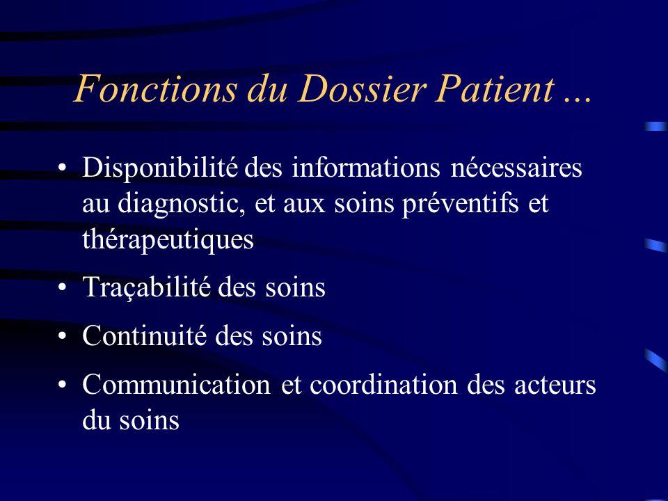 Fonctions du Dossier Patient... Disponibilité des informations nécessaires au diagnostic, et aux soins préventifs et thérapeutiques Traçabilité des so