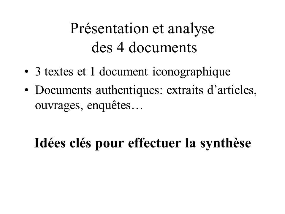 La synthèse des documents Comprendre sans avoir lu avant les documents.