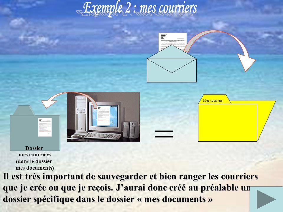 Enfin, dans vos sous dossiers vous allez ranger vos documents Dossier mes images (dans le dossier mes documents) = Par exemple dans le dossier mes ima