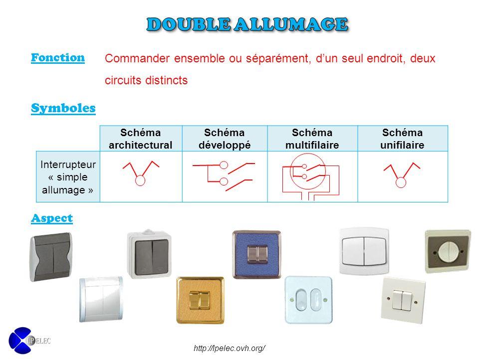 Fonction Commander ensemble ou séparément, d'un seul endroit, deux circuits distincts Symboles Schéma architectural Schéma développé Schéma multifilai