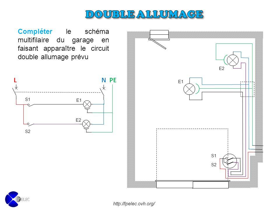 http://lpelec.ovh.org/ Compléter le schéma multifilaire du garage en faisant apparaître le circuit double allumage prévu E2 S1 S2 L N PE E1 S1 S2 E2 E