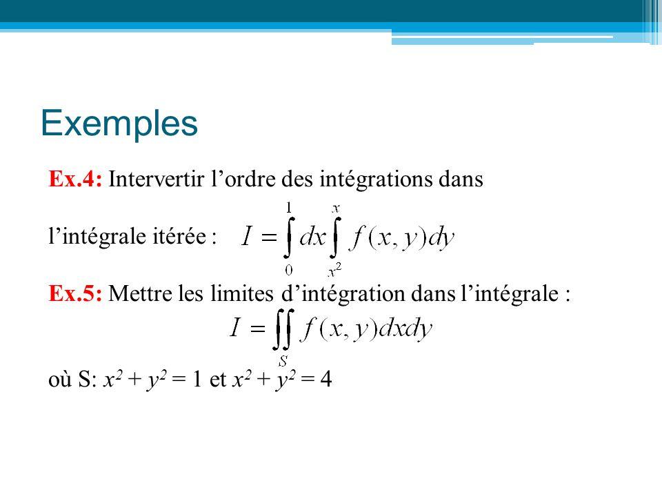 Exemples Ex.4: Intervertir l'ordre des intégrations dans l'intégrale itérée : Ex.5: Mettre les limites d'intégration dans l'intégrale : où S: x 2 + y