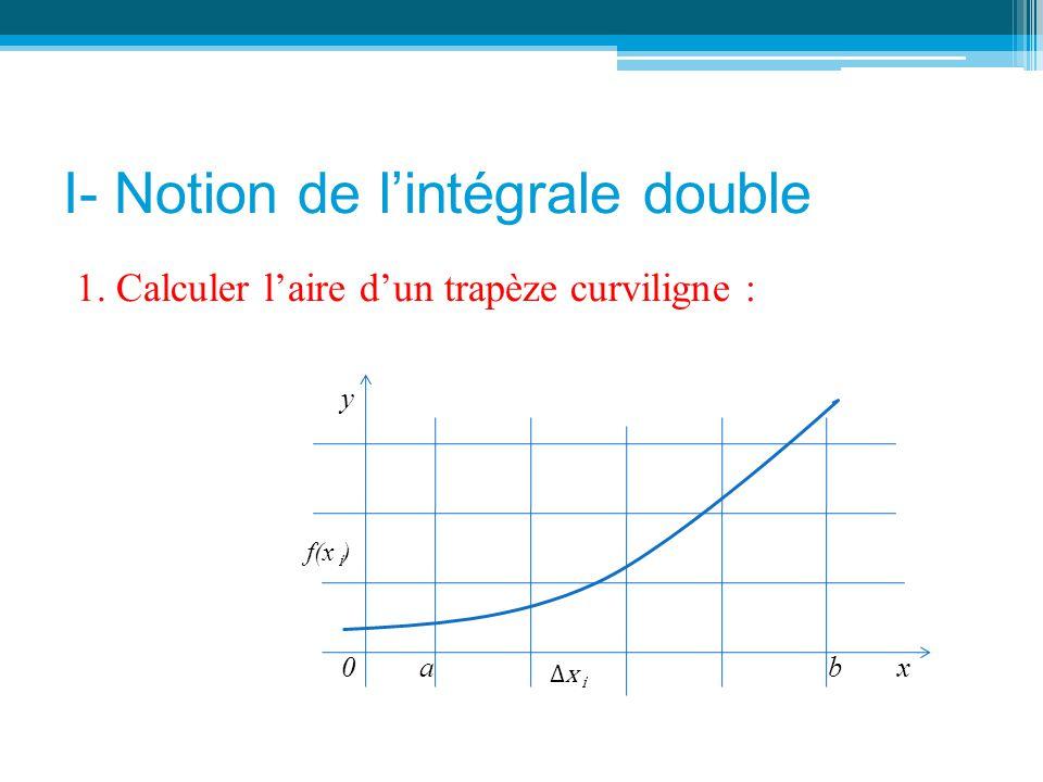 Intégrale double en coordonnée cartésiennes rectangulaires (suite): 2.