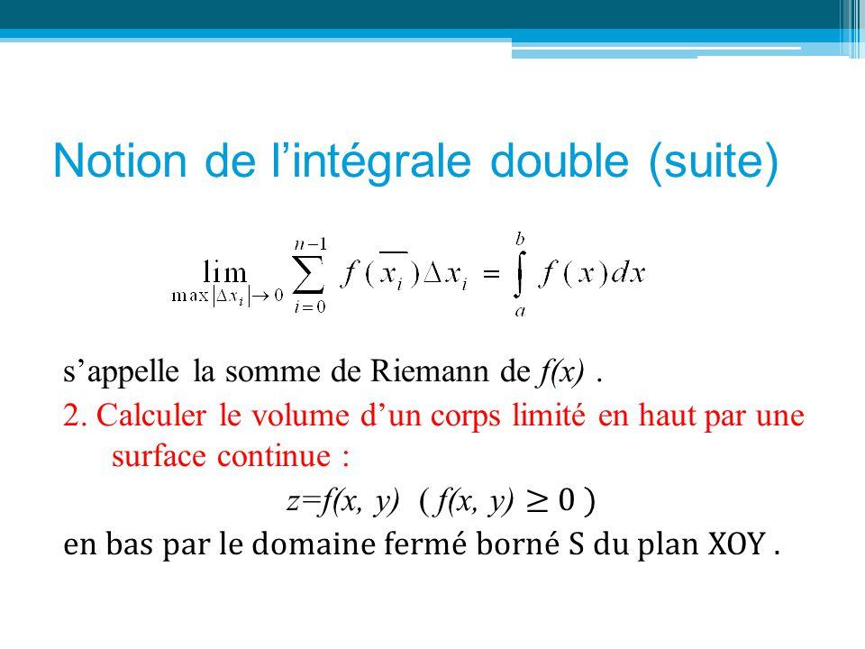 Notion de l'intégrale double (suite) La somme : représente le volume d'un corps qui s'appelle la somme de Riemann bidimensionnelle étendue à un domaine S de f(x, y).