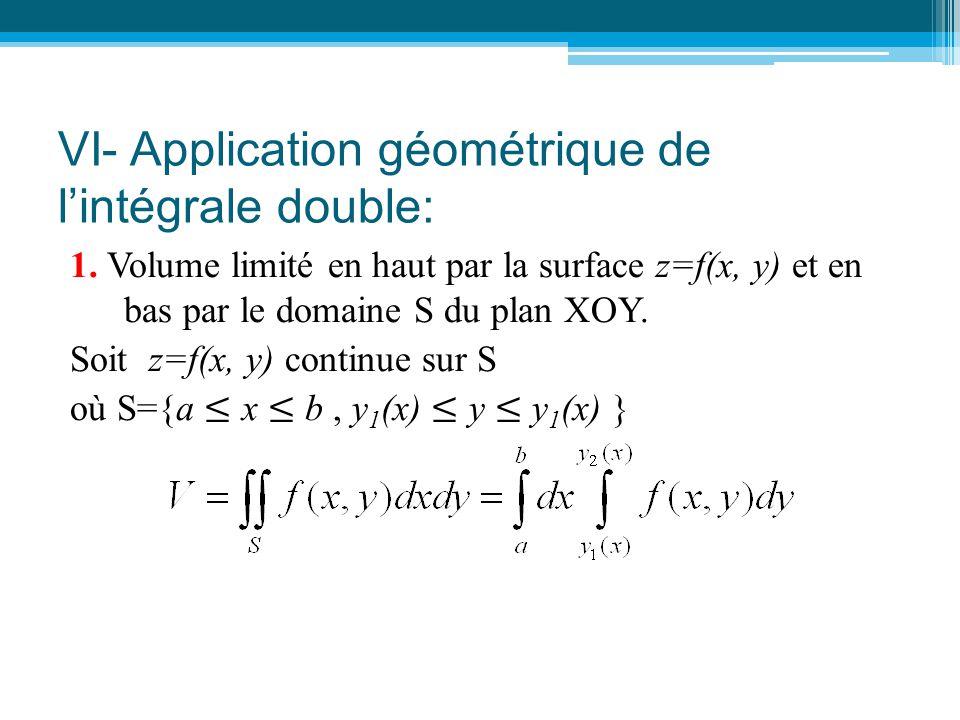 VI- Application géométrique de l'intégrale double: 1. Volume limité en haut par la surface z=f(x, y) et en bas par le domaine S du plan XOY. Soit z=f(