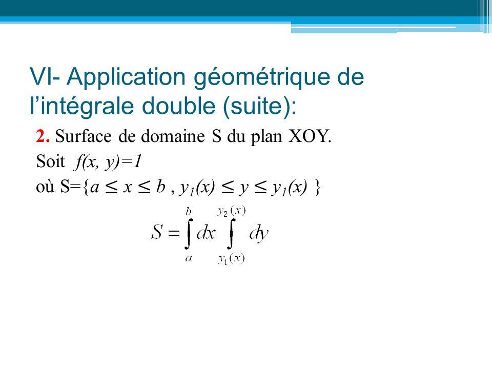 VI- Application géométrique de l'intégrale double (suite): 2. Surface de domaine S du plan XOY. Soit f(x, y)=1 où S={a ≤ x ≤ b, y 1 (x) ≤ y ≤ y 1 (x)