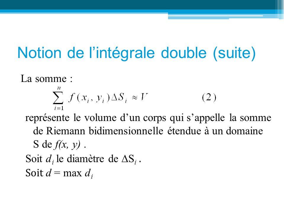 Notion de l'intégrale double (suite) La somme : représente le volume d'un corps qui s'appelle la somme de Riemann bidimensionnelle étendue à un domain