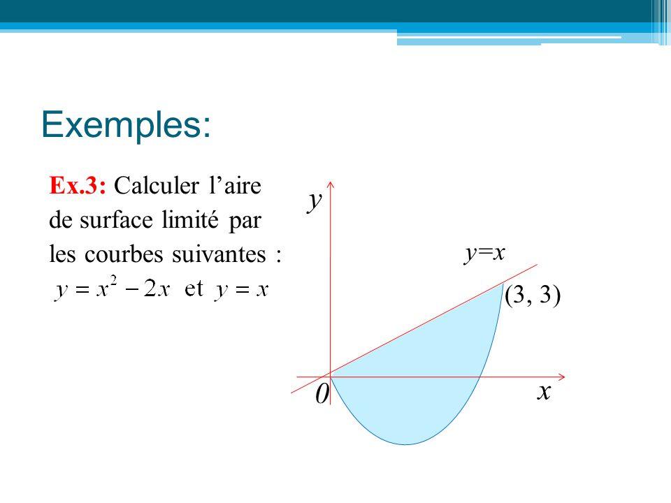 Exemples: Ex.3: Calculer l'aire de surface limité par les courbes suivantes : x y 0 y=x (3, 3)