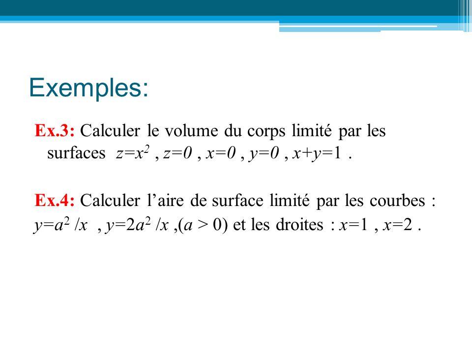 Exemples: Ex.3: Calculer le volume du corps limité par les surfaces z=x 2, z=0, x=0, y=0, x+y=1. Ex.4: Calculer l'aire de surface limité par les courb