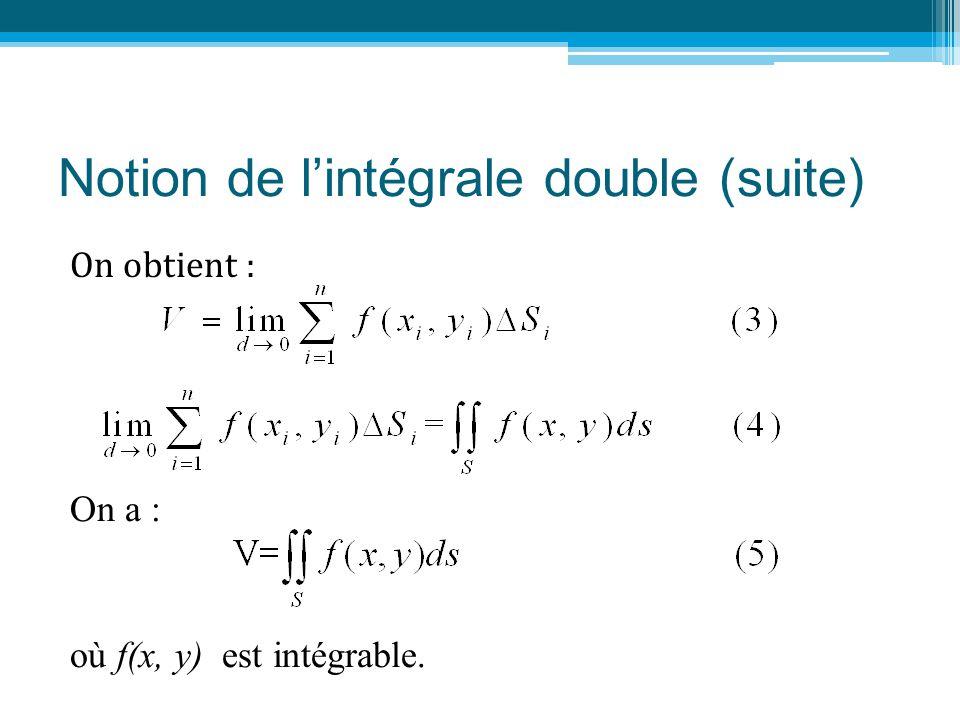 Notion de l'intégrale double (suite) Th1: Si S est un domaine borné et fermé à frontière ℾ lisse par morceaux et si f(x, y) est continue sur ce domaine S, l'intégrale double : Comme (6) est la somme bidimensionnelle, on a : ∆S ij = ∆x i ∆y j et ds = dx dy (7)