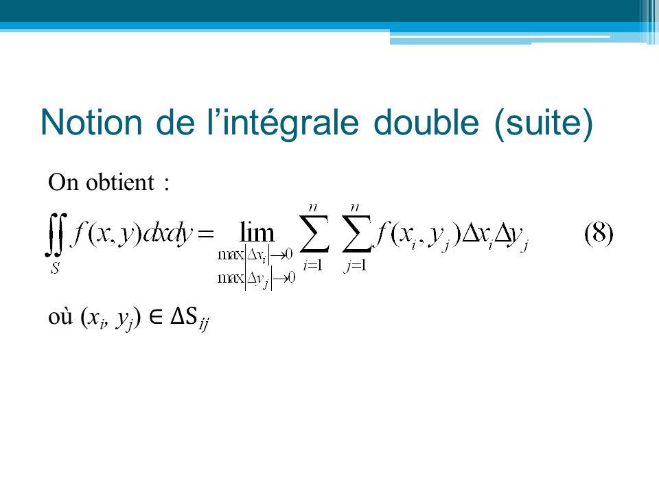 Notion de l'intégrale double (suite) On obtient : où (x i, y j ) ∈ ∆S ij