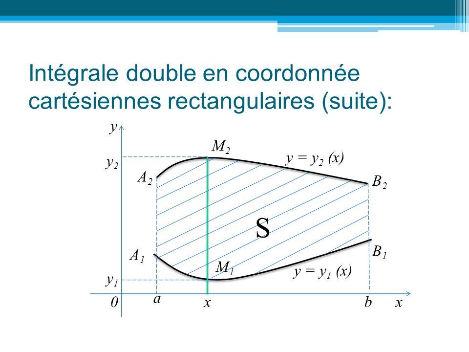 Intégrale double en coordonnée cartésiennes rectangulaires (suite): 1.